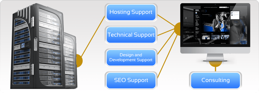 Joomla Website Hosting Services