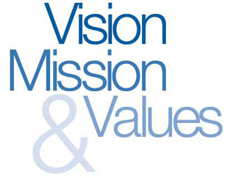 The Turn Group's Vision, Mission and Values