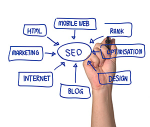 SEO Article Preparation
