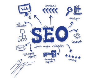 Writing an SEO Article